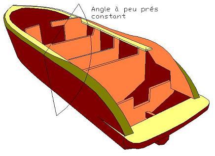 Angle haut, franc-bord/carène - 21.8ko