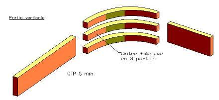 Angle des assises de canapé - 12.6ko