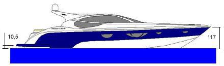Cotes à tenir en mm  par rapport à la ligne de flottaison - 10.2ko