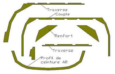 Couples, Renforts et Traverses - 56.4 ko