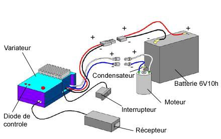 Schéma de câblage variateur - 21.3ko